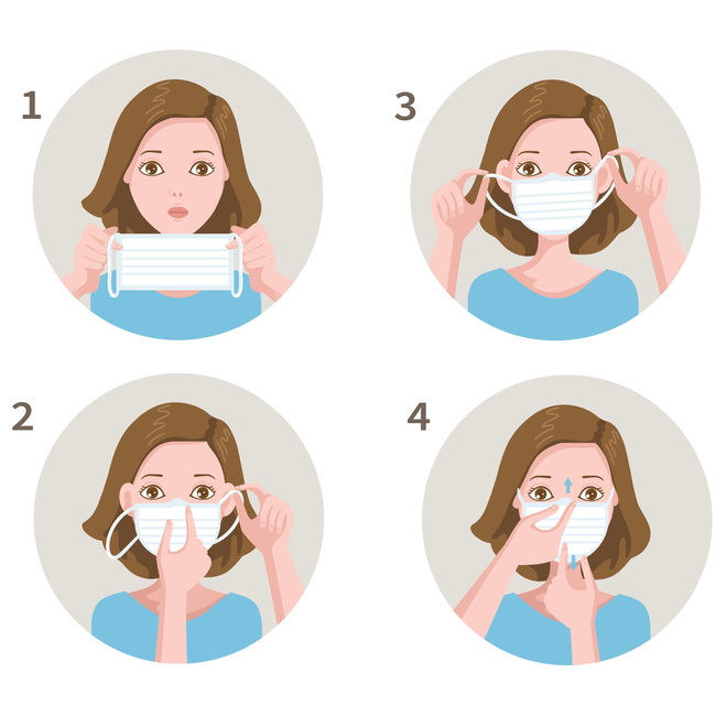 Disposable Nose Fitting 3-ply Face Mask